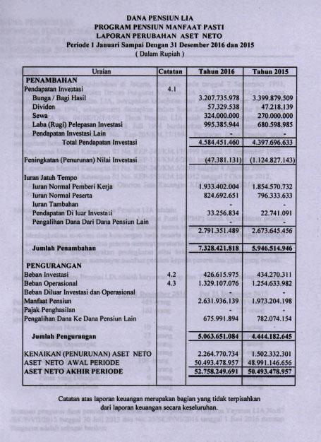 Laporan Keuangan 2017